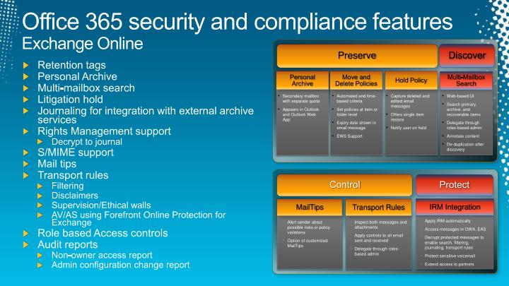 Ppt security and compliance on the microsoft business - Rights management services office 365 ...