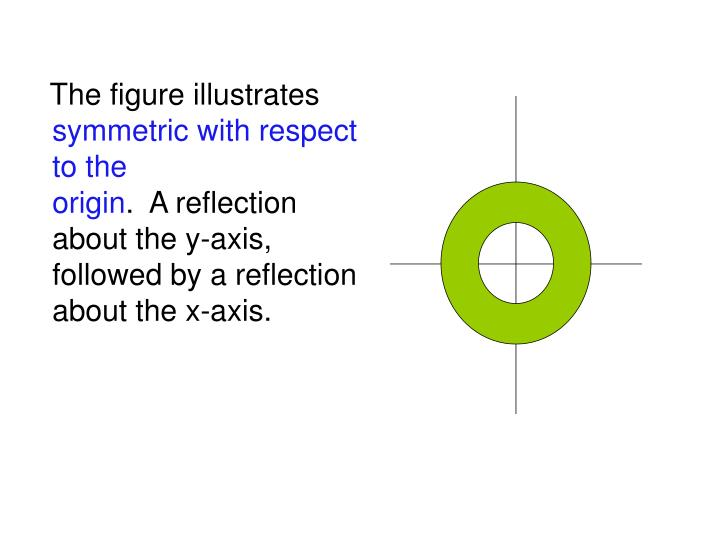 The figure illustrates