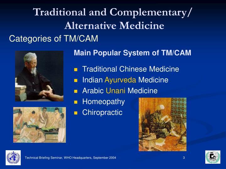 Main Popular System of TM/CAM