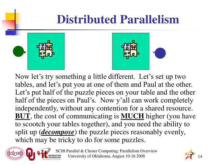 Distributed Parallelism