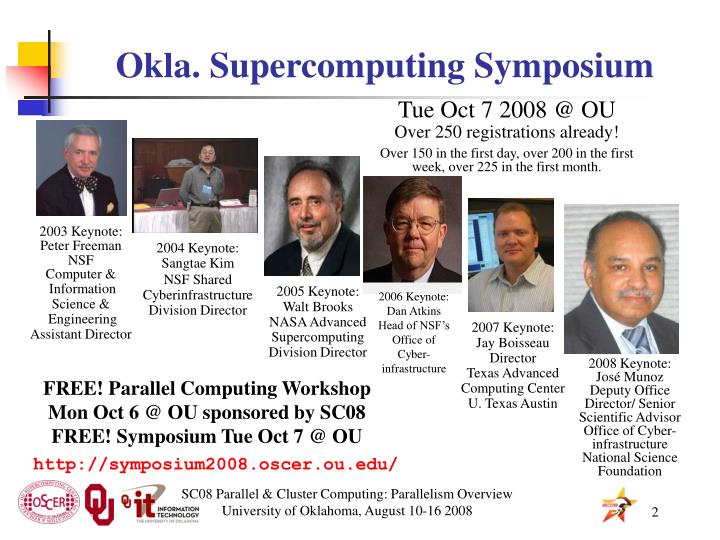 Okla supercomputing symposium