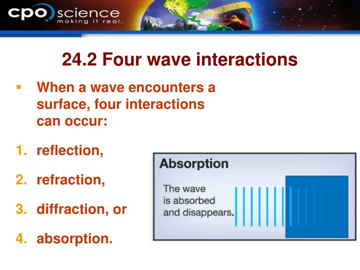 24.2 Four wave interactions