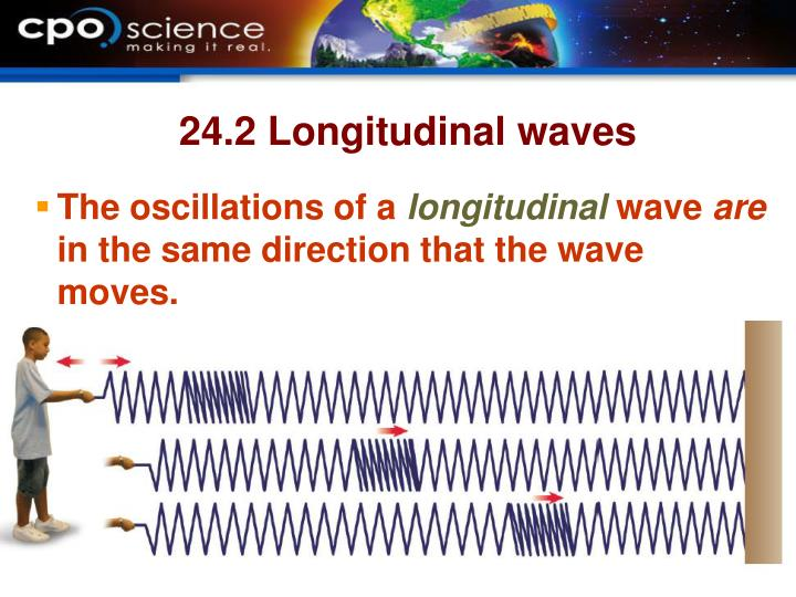 24.2 Longitudinal waves