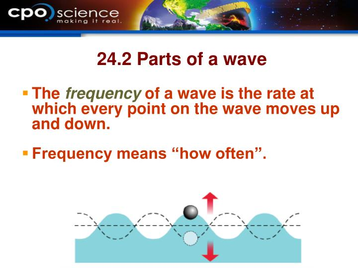 24.2 Parts of a wave