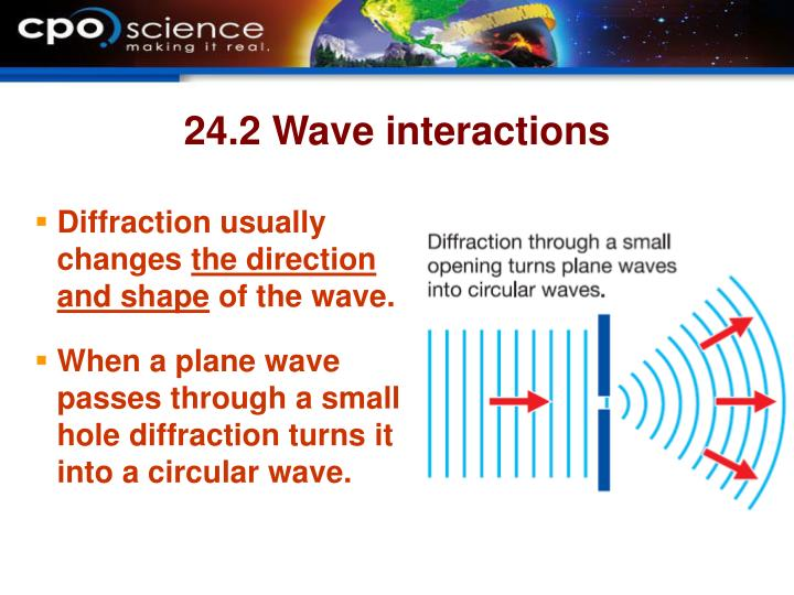 24.2 Wave interactions