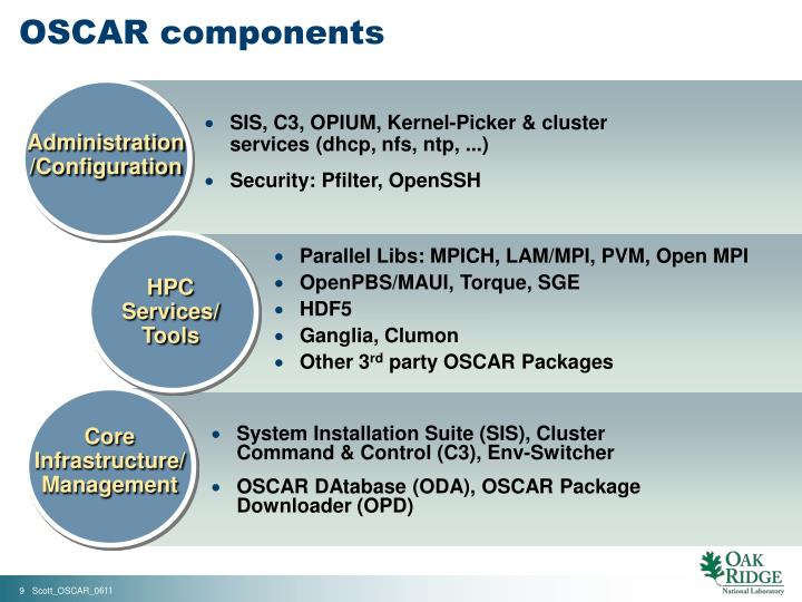 OSCAR components