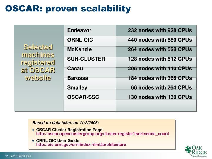 OSCAR: proven scalability
