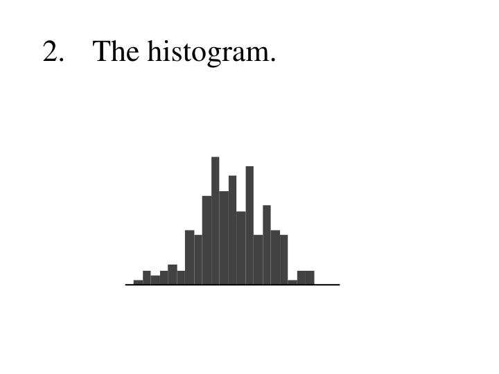 2.The histogram.