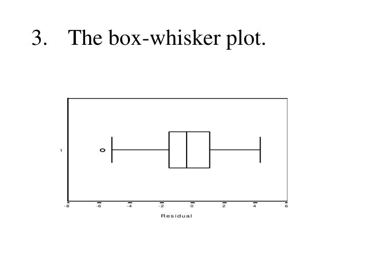 3.The box-whisker plot.