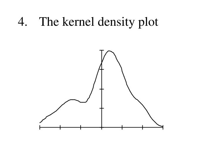 4.The kernel density plot