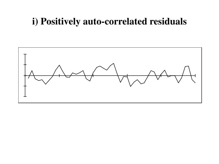 i) Positively auto-correlated residuals