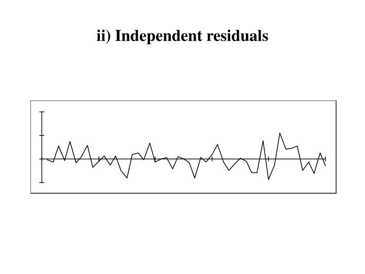 ii) Independent residuals