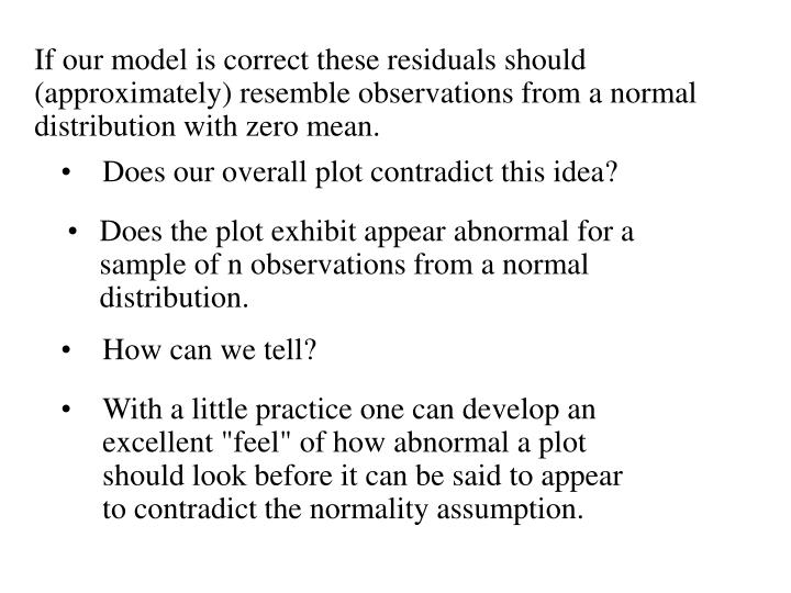 Does our overall plot contradict this idea?