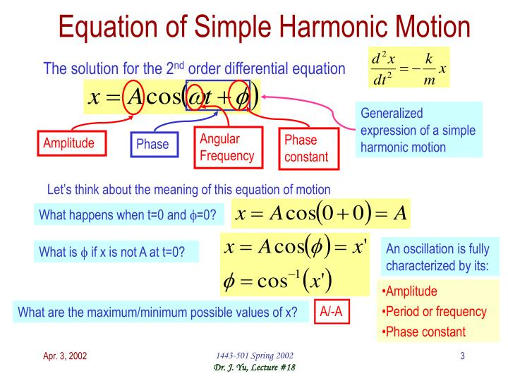 Equation of simple harmonic motion