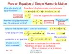 more on equation of simple harmonic motion
