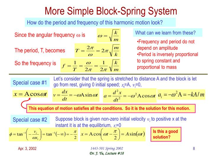 More Simple Block-Spring System