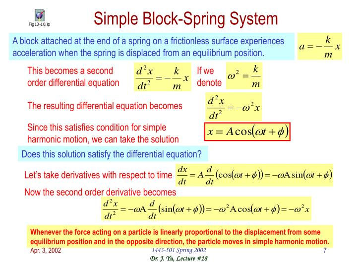 Simple Block-Spring System