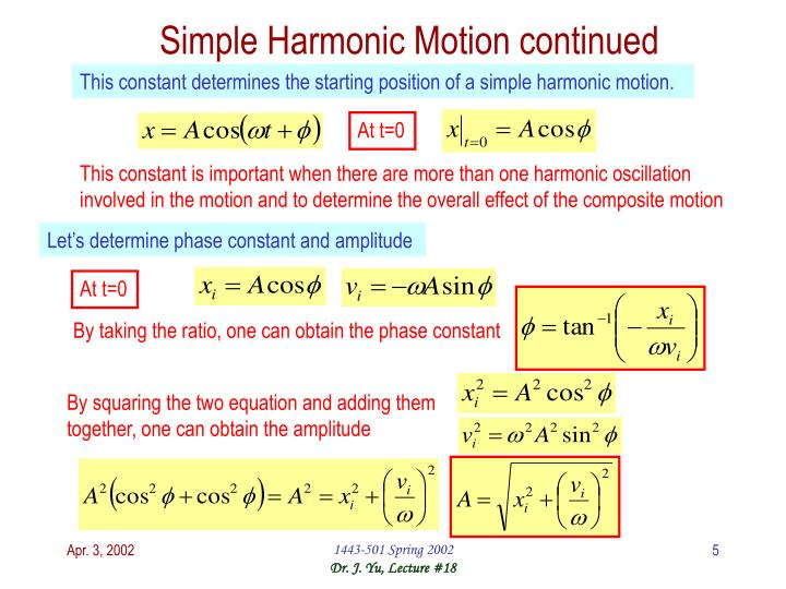 Simple Harmonic Motion continued