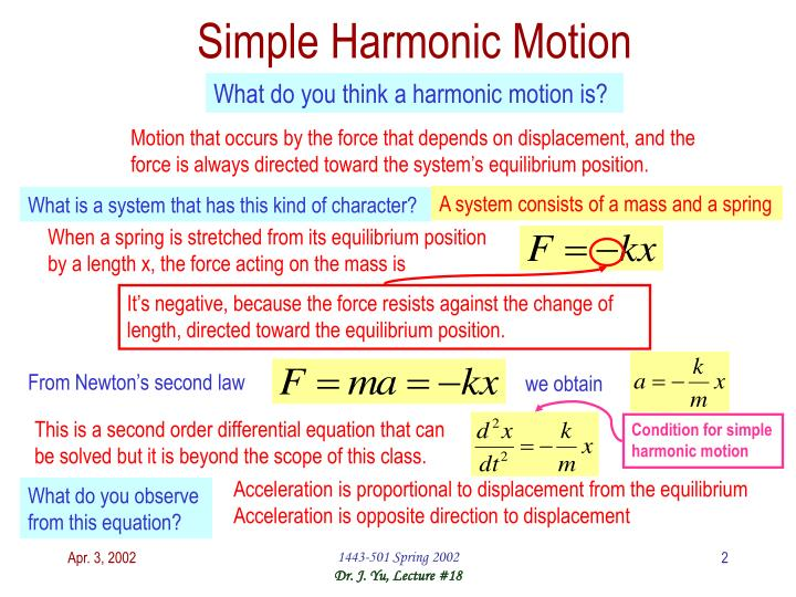 Condition for simple harmonic motion