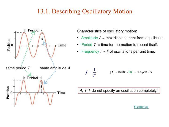 13.1. Describing Oscillatory Motion