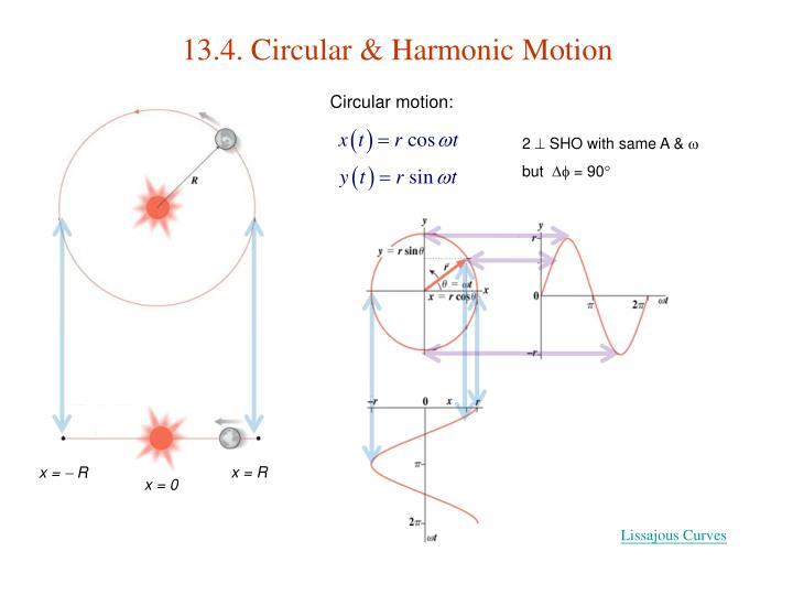13.4. Circular & Harmonic Motion