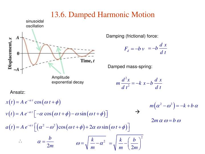 13.6. Damped Harmonic Motion