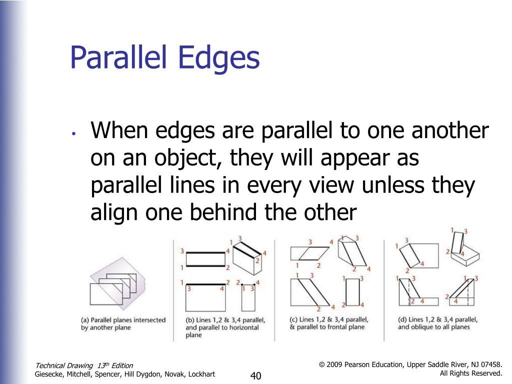 Parallel Edges
