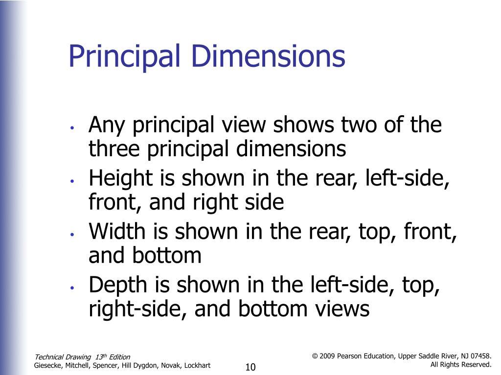 Principal Dimensions