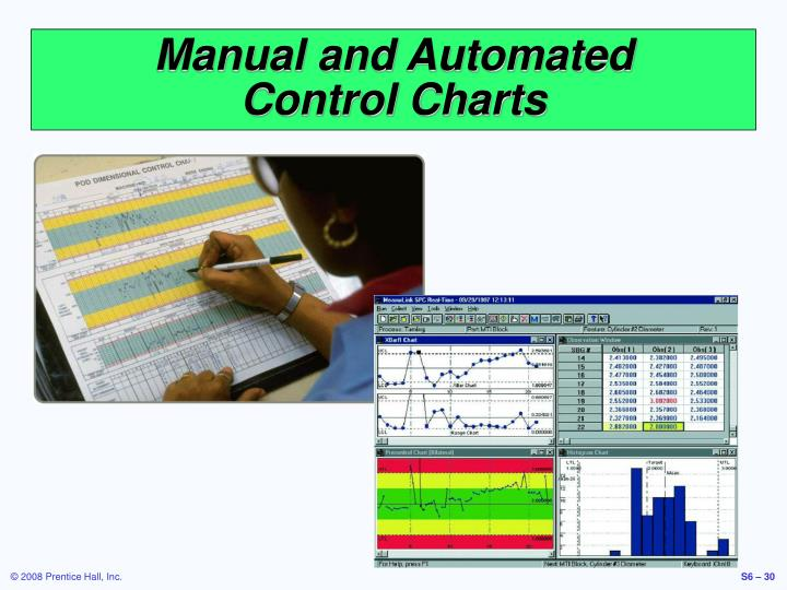 Manual and Automated