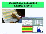 manual and automated control charts