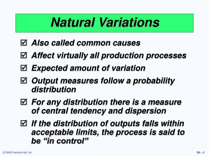 Natural Variations