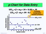 p chart for data entry2