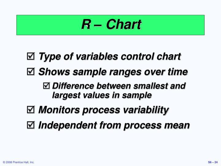 R – Chart