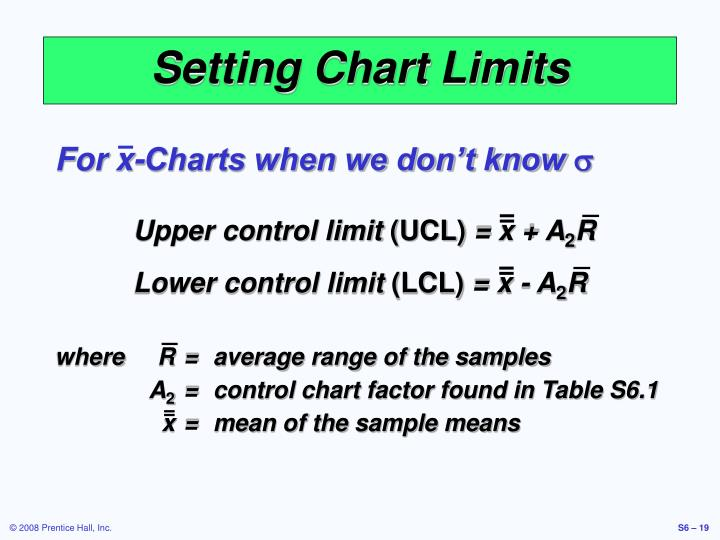 For x-Charts when we don't know