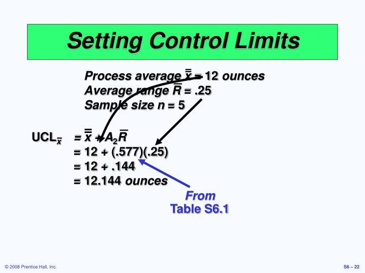 Process average x