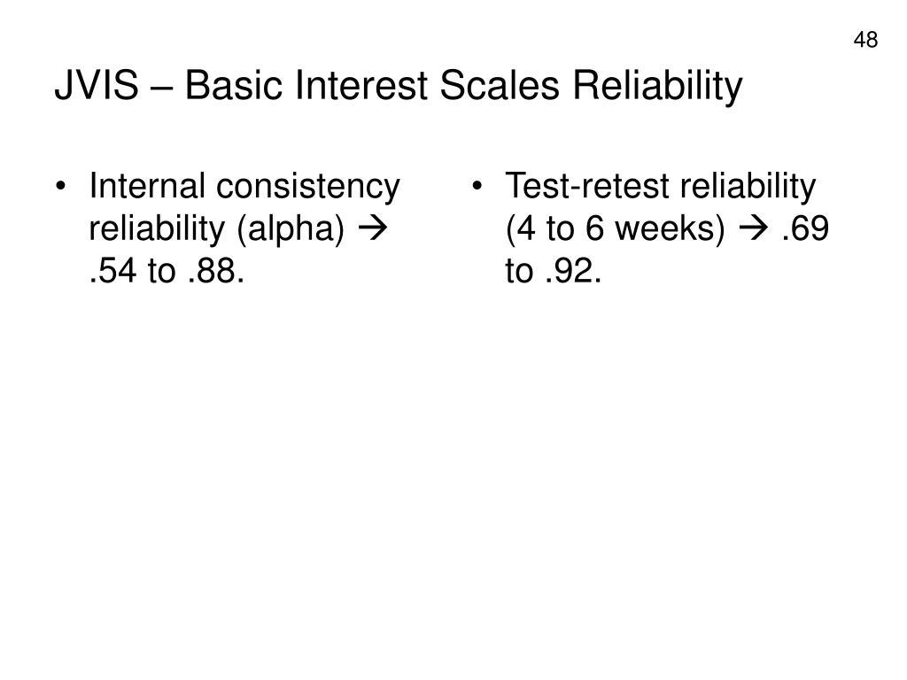 Internal consistency reliability (alpha)