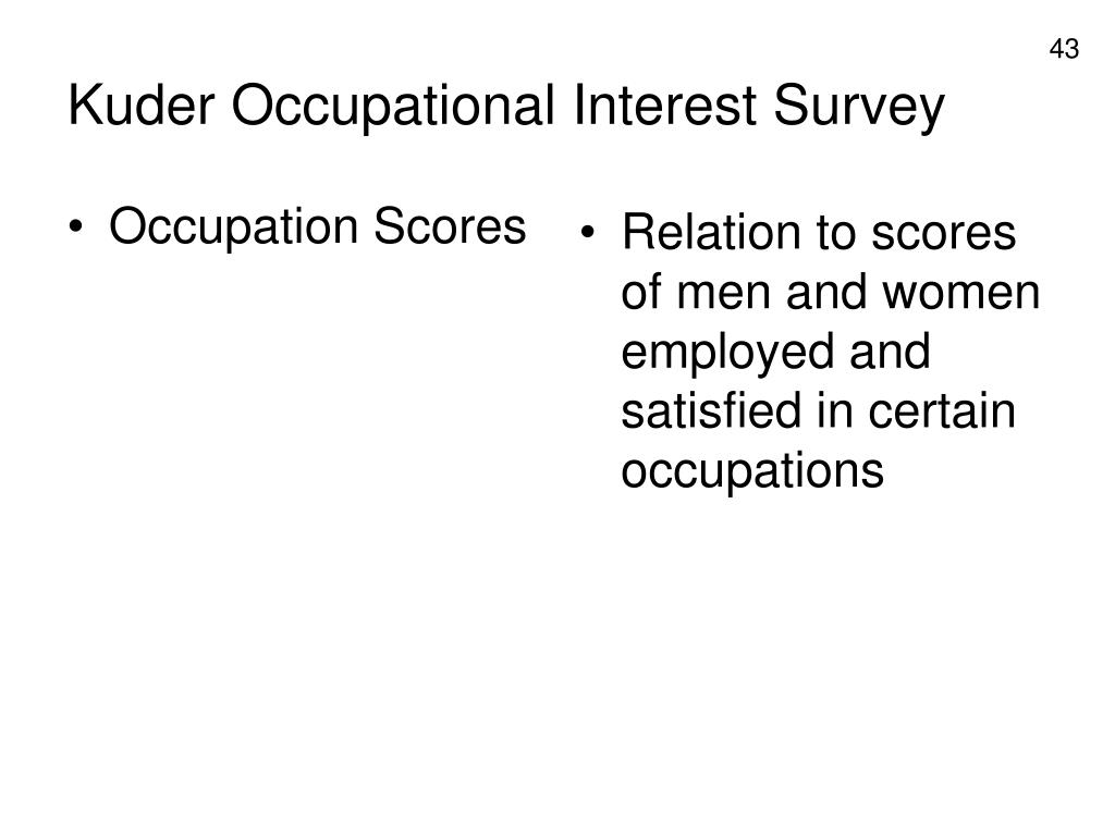 Occupation Scores