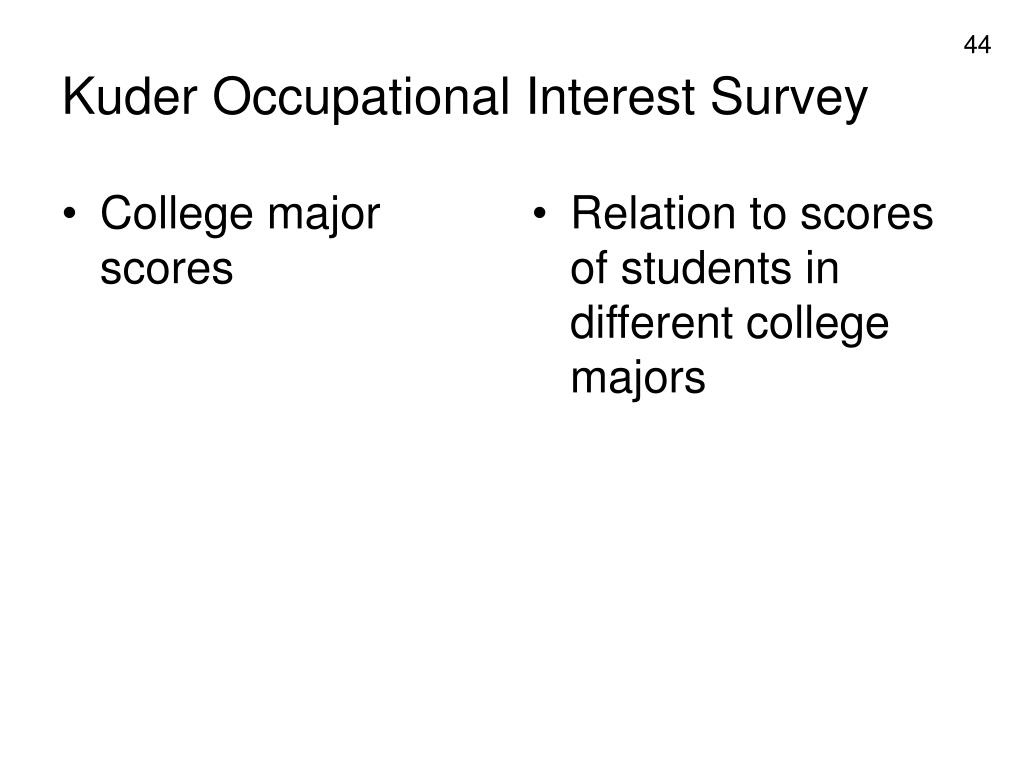 College major scores