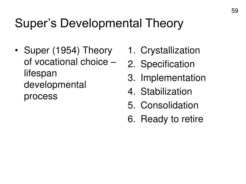 Super (1954) Theory of vocational choice – lifespan developmental process