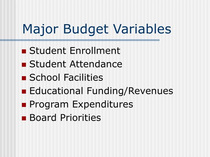 Major budget variables
