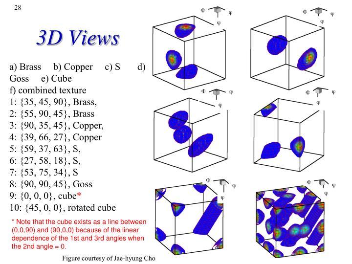 3D Views