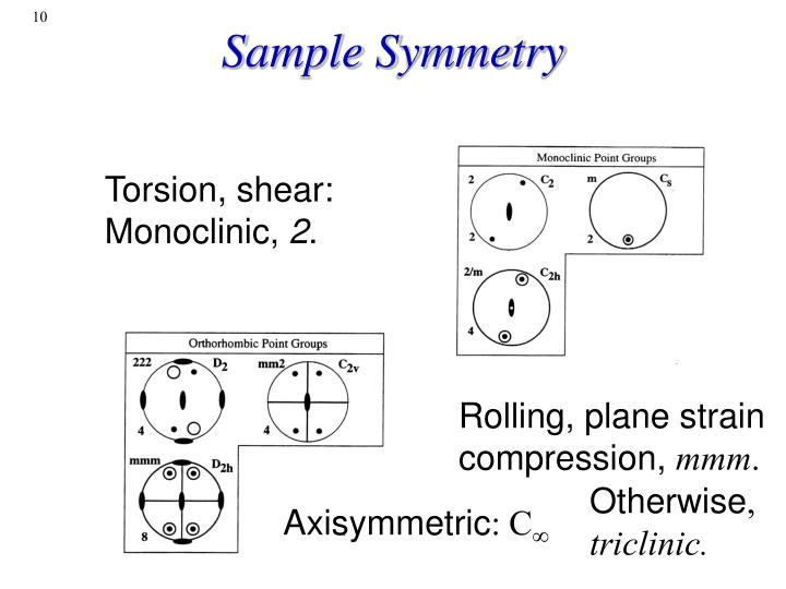Sample Symmetry