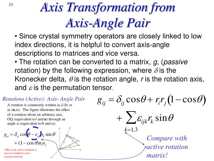 Axis Transformation from Axis-Angle Pair