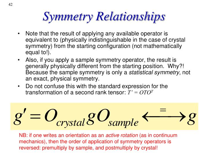 Symmetry Relationships