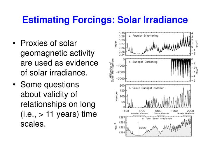 Estimating Forcings: Solar Irradiance