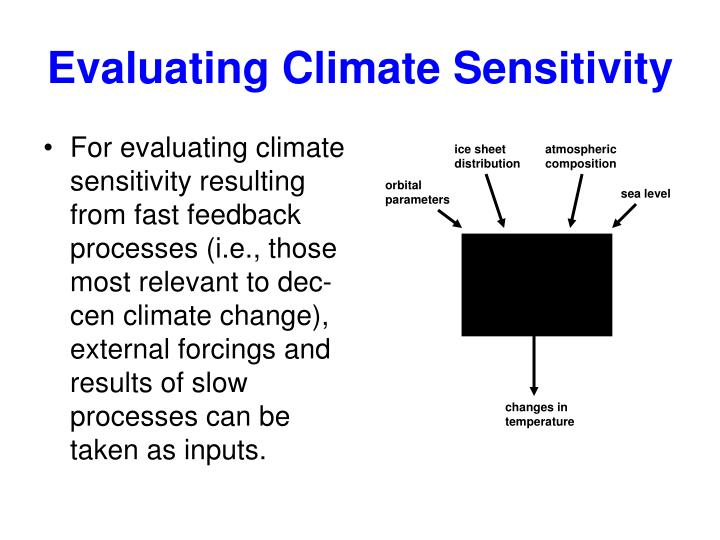 Evaluating Climate Sensitivity