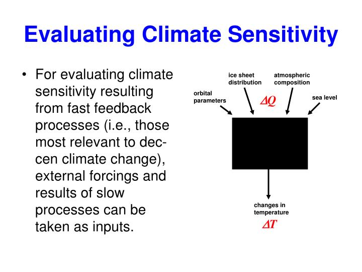 Evaluating Climate Sensitivity