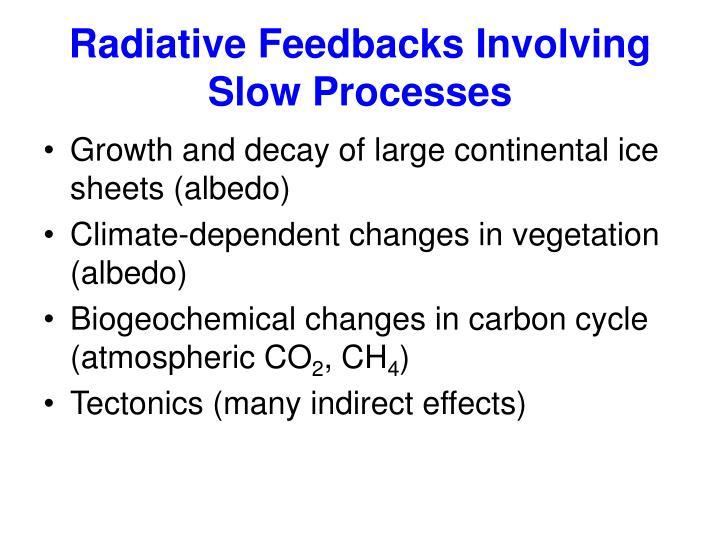 Radiative Feedbacks Involving Slow Processes