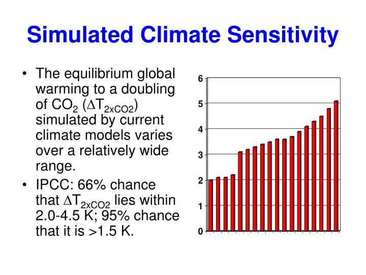 Simulated Climate Sensitivity