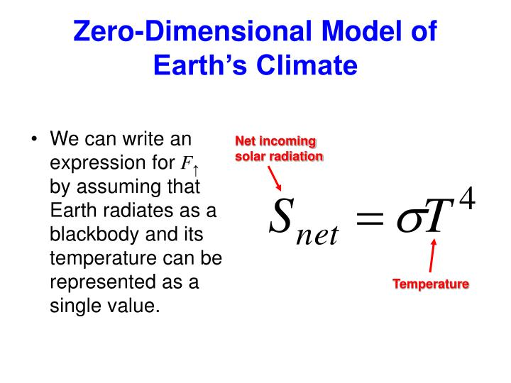 Zero-Dimensional Model of Earth's Climate